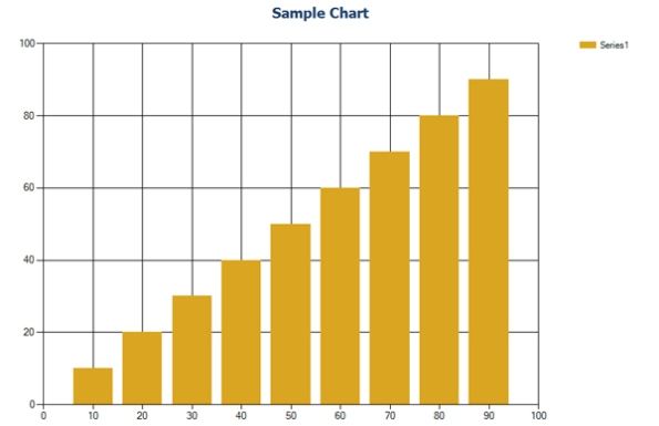 MS Chart