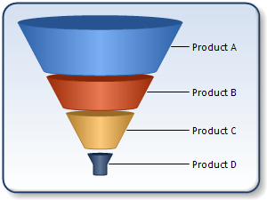 Funnel chart programming classics funnel chart ccuart Image collections